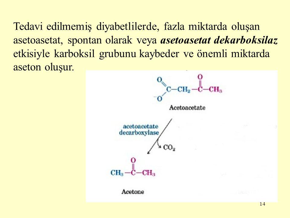 14 Tedavi edilmemiş diyabetlilerde, fazla miktarda oluşan asetoasetat, spontan olarak veya asetoasetat dekarboksilaz etkisiyle karboksil grubunu kaybe