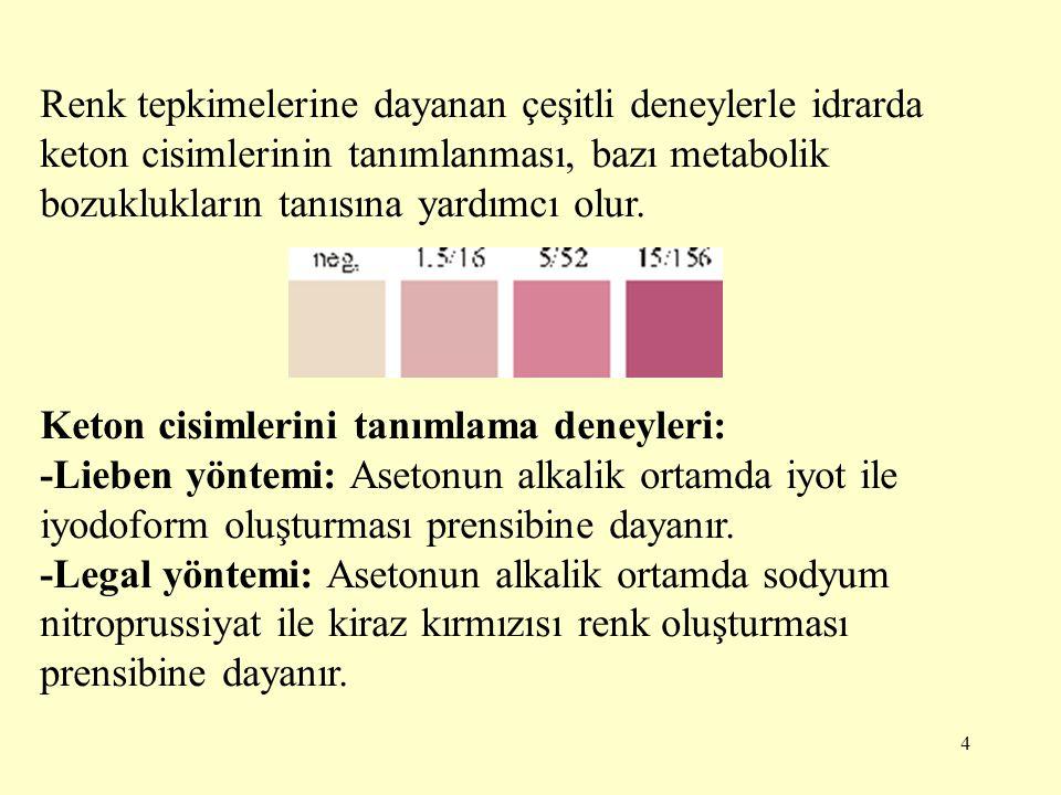 4 Renk tepkimelerine dayanan çeşitli deneylerle idrarda keton cisimlerinin tanımlanması, bazı metabolik bozuklukların tanısına yardımcı olur. Keton ci