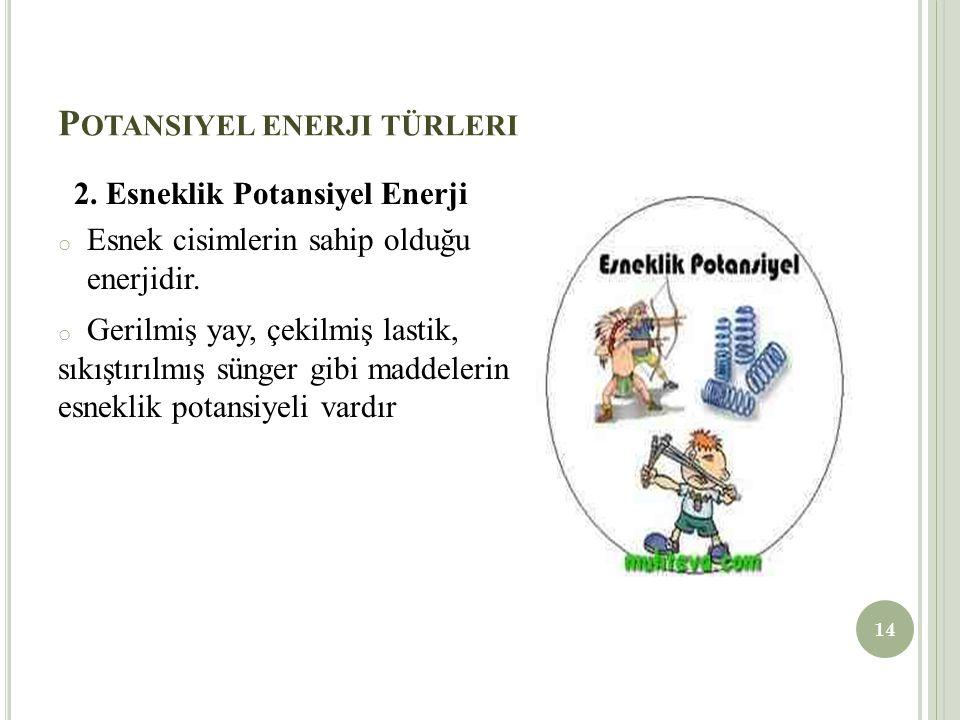 P OTANSIYEL ENERJI TÜRLERI 2.Esneklik Potansiyel Enerji o Esnek cisimlerin sahip olduğu enerjidir.