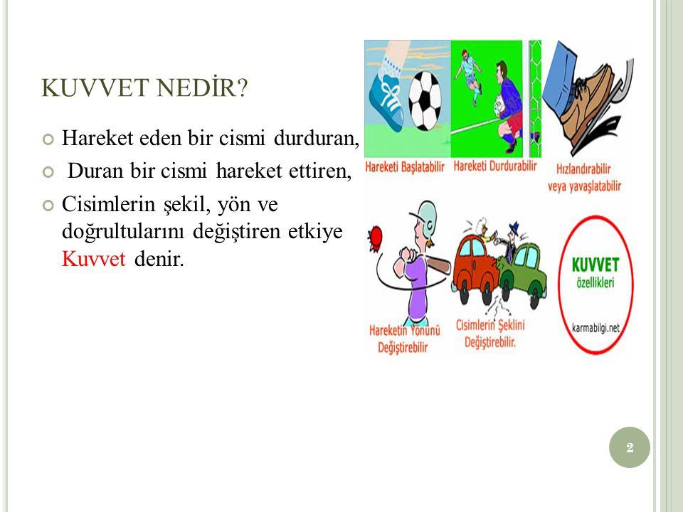 P OTANSIYEL ENERJI TÜRLERI 1.