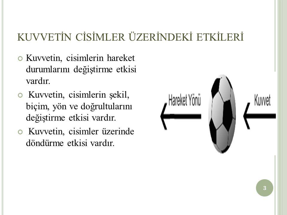 KUVVETİN GÖSTERİLMESİ Fizikte temel anlamda iki büyüklük vardır.