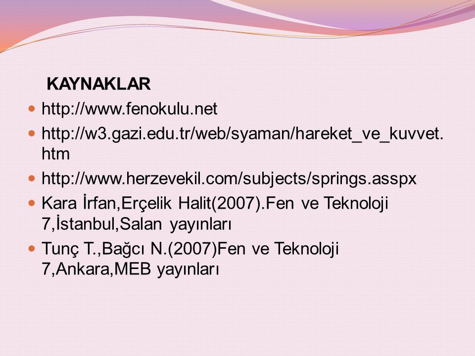 KAYNAKLAR http://www.fenokulu.net http://w3.gazi.edu.tr/web/syaman/hareket_ve_kuvvet. htm http://www.herzevekil.com/subjects/springs.asspx Kara İrfan,