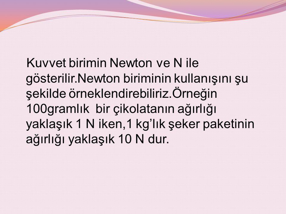 Kuvvet birimin Newton ve N ile gösterilir.Newton biriminin kullanışını şu şekilde örneklendirebiliriz.Örneğin 100gramlık bir çikolatanın ağırlığı yakl
