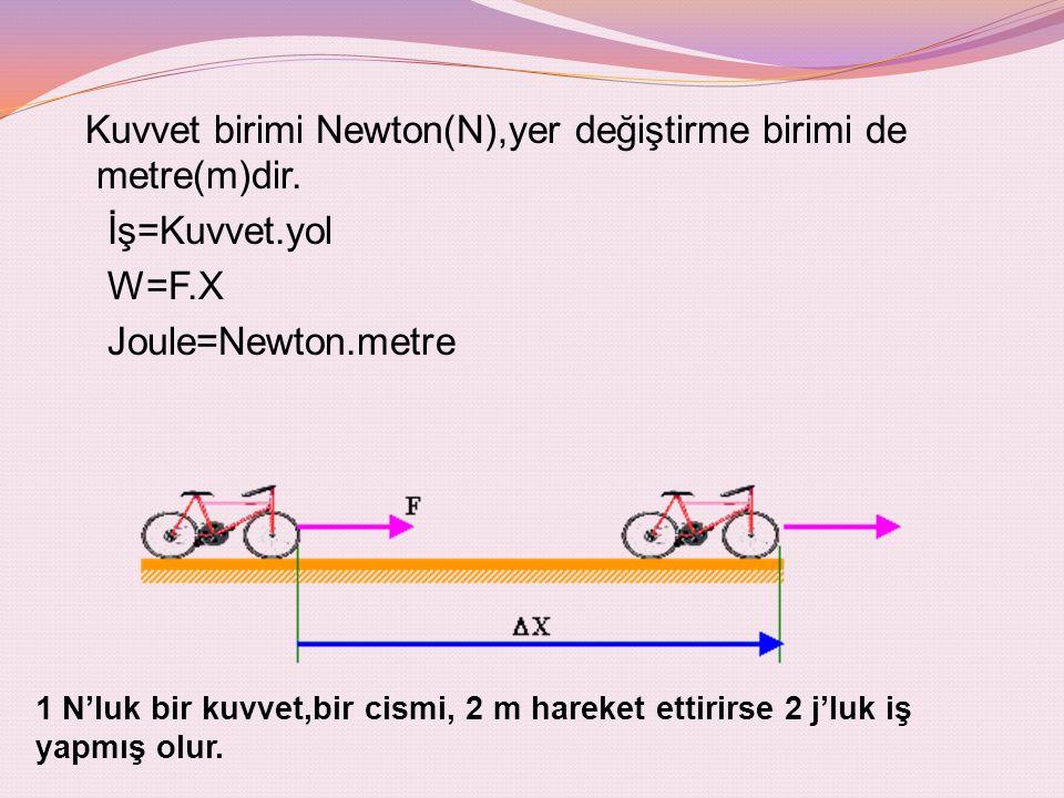 Kuvvet birimi Newton(N),yer değiştirme birimi de metre(m)dir. İş=Kuvvet.yol W=F.X Joule=Newton.metre 1 N'luk bir kuvvet,bir cismi, 2 m hareket ettirir