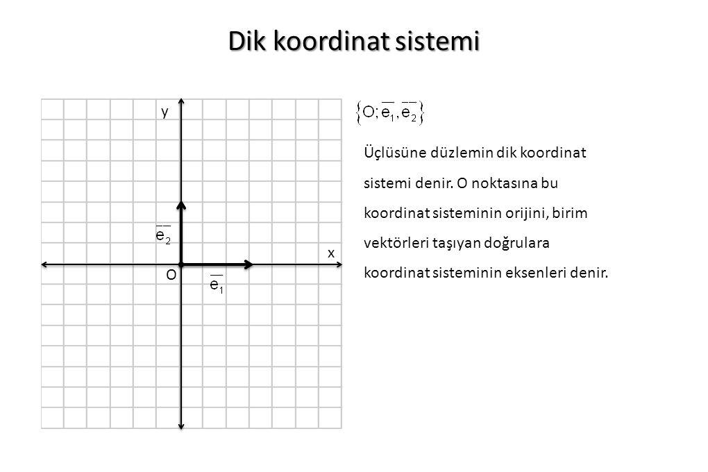 Dik koordinat sistemi O Üçlüsüne düzlemin dik koordinat sistemi denir. O noktasına bu koordinat sisteminin orijini, birim vektörleri taşıyan doğrulara