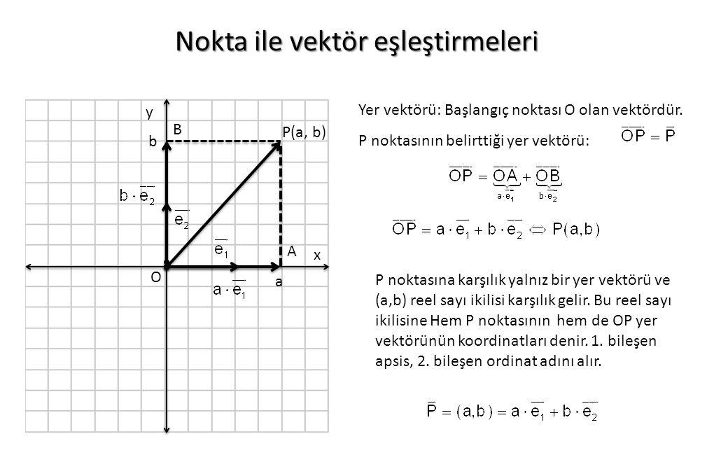 Nokta ile vektör eşleştirmeleri O x y P(a, b) Yer vektörü: Başlangıç noktası O olan vektördür. P noktasının belirttiği yer vektörü: a b P noktasına ka