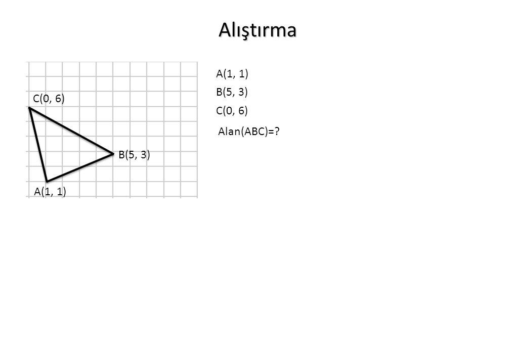Alıştırma A(1, 1) B(5, 3) C(0, 6) Alan(ABC)=? A(1, 1) B(5, 3) C(0, 6)