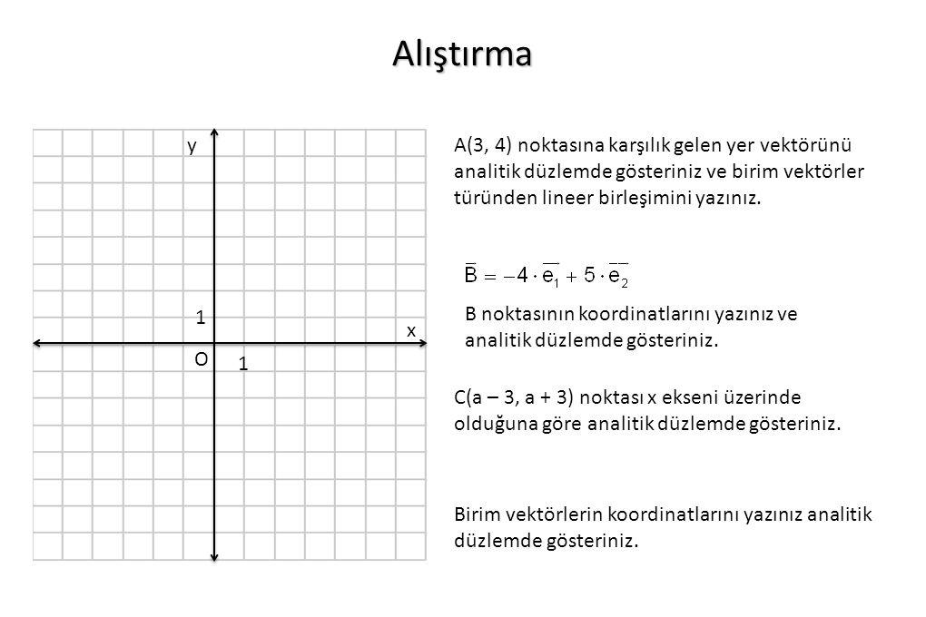 Alıştırma O x y 1 1 A(3, 4) noktasına karşılık gelen yer vektörünü analitik düzlemde gösteriniz ve birim vektörler türünden lineer birleşimini yazınız