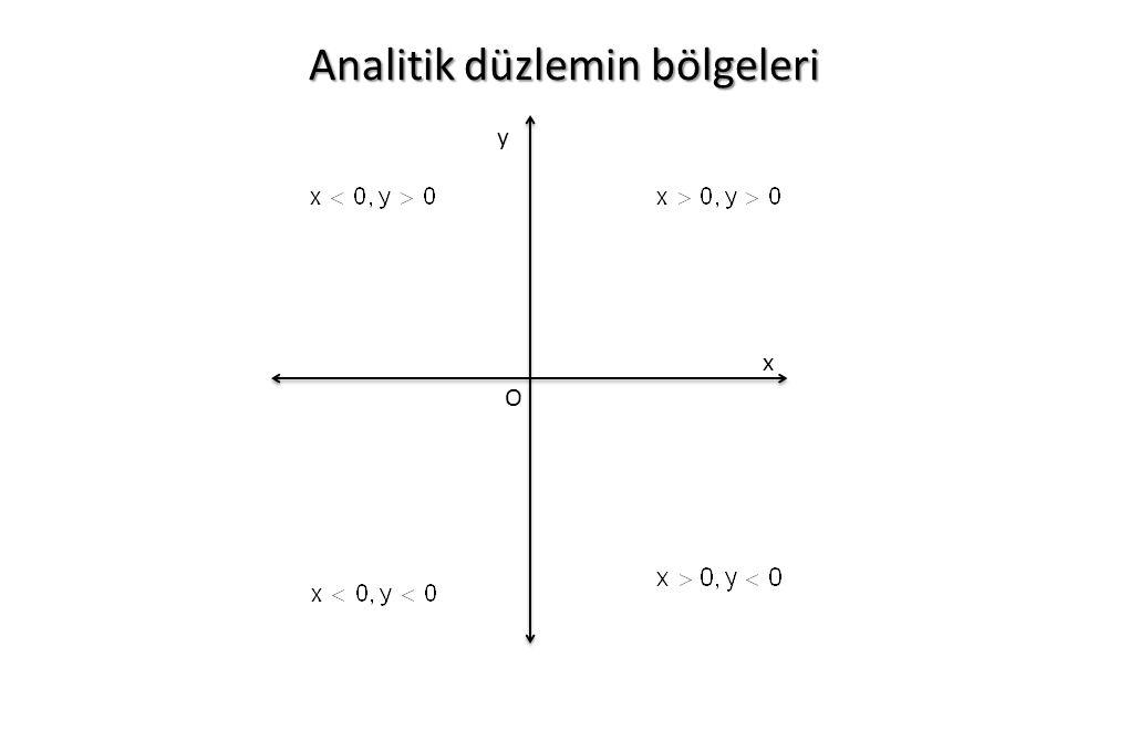 O x y Analitik düzlemin bölgeleri