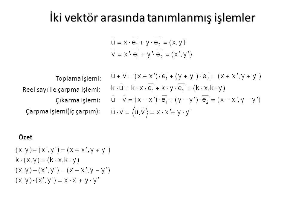 İki vektör arasında tanımlanmış işlemler Özet Toplama işlemi: Reel sayı ile çarpma işlemi: Çıkarma işlemi: Çarpma işlemi(iç çarpım):