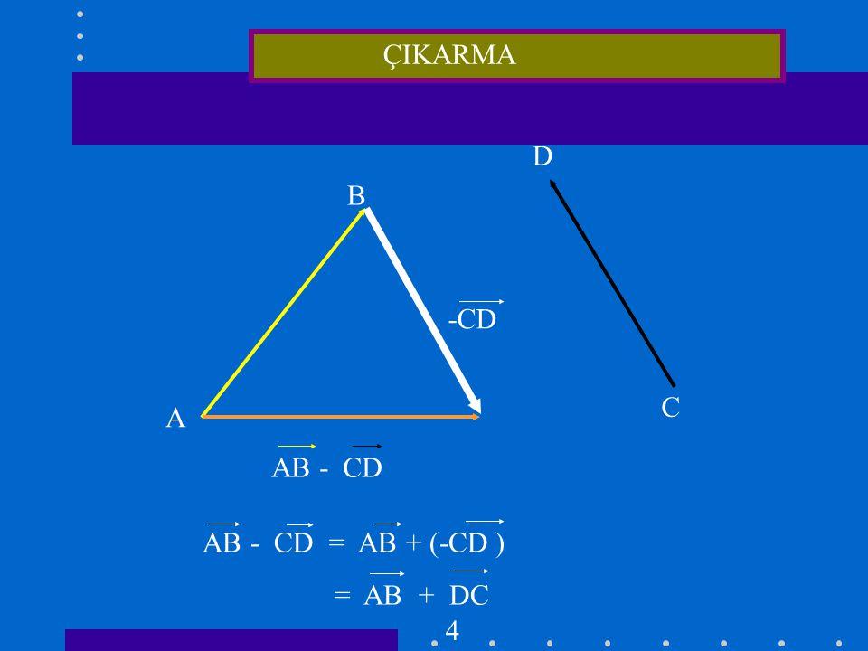YÖNLÜ DOĞRU PARÇALARININ BİR SKALER İLE ÇARPIMI k bir reel sayı ve AC ile AB nin taşıyıcıları aynı olmak üzere AC = k.