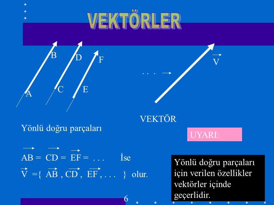 KONUM VEKTÖRÜ AB vektörüne eş ve başlangıç noktası orijin olan vektöre KONUM VEKTÖRÜ denir.