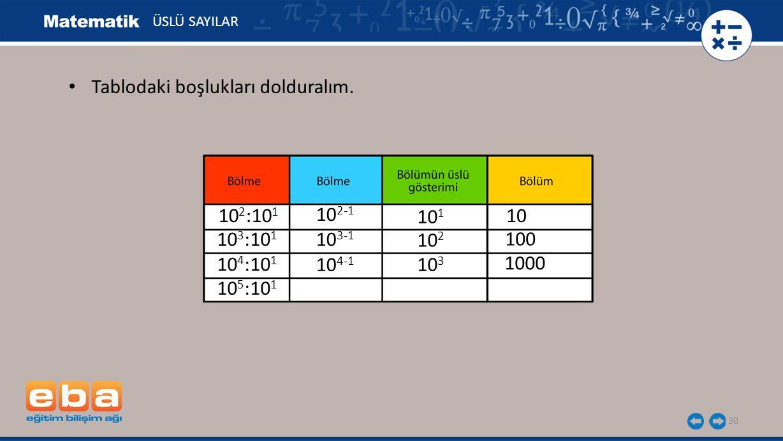30 ÜSLÜ SAYILAR 10 1 10 2 10 3 100 1000 10 3 :10 1 10 4 :10 1 10 5 :10 1 10 2 :10 1 10 10 2-1 10 3-1 10 4-1 Tablodaki boşlukları dolduralım.