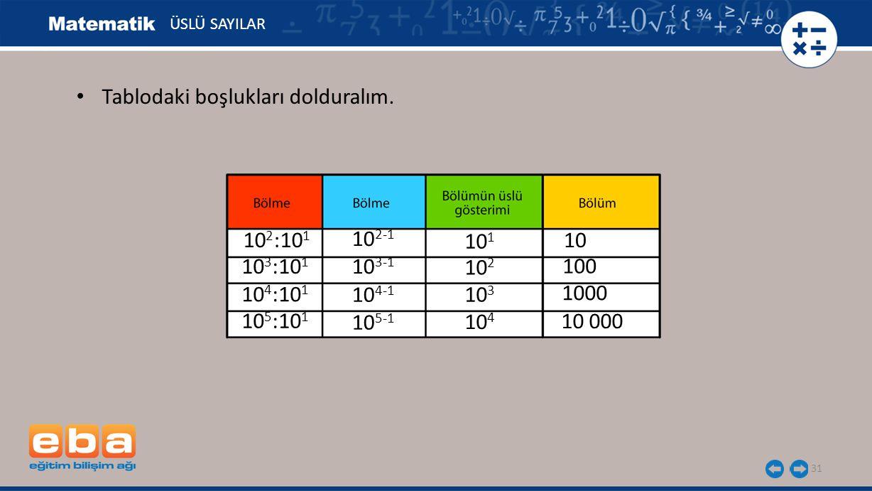 31 ÜSLÜ SAYILAR 10 1 10 000 10 2 10 3 10 4 100 1000 10 3 :10 1 10 4 :10 1 10 5 :10 1 10 2 :10 1 10 10 2-1 10 3-1 10 4-1 10 5-1 Tablodaki boşlukları dolduralım.