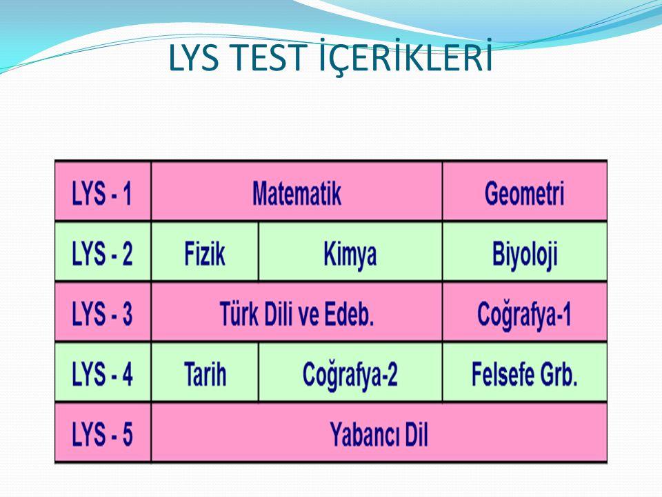 LYS TEST İÇERİKLERİ