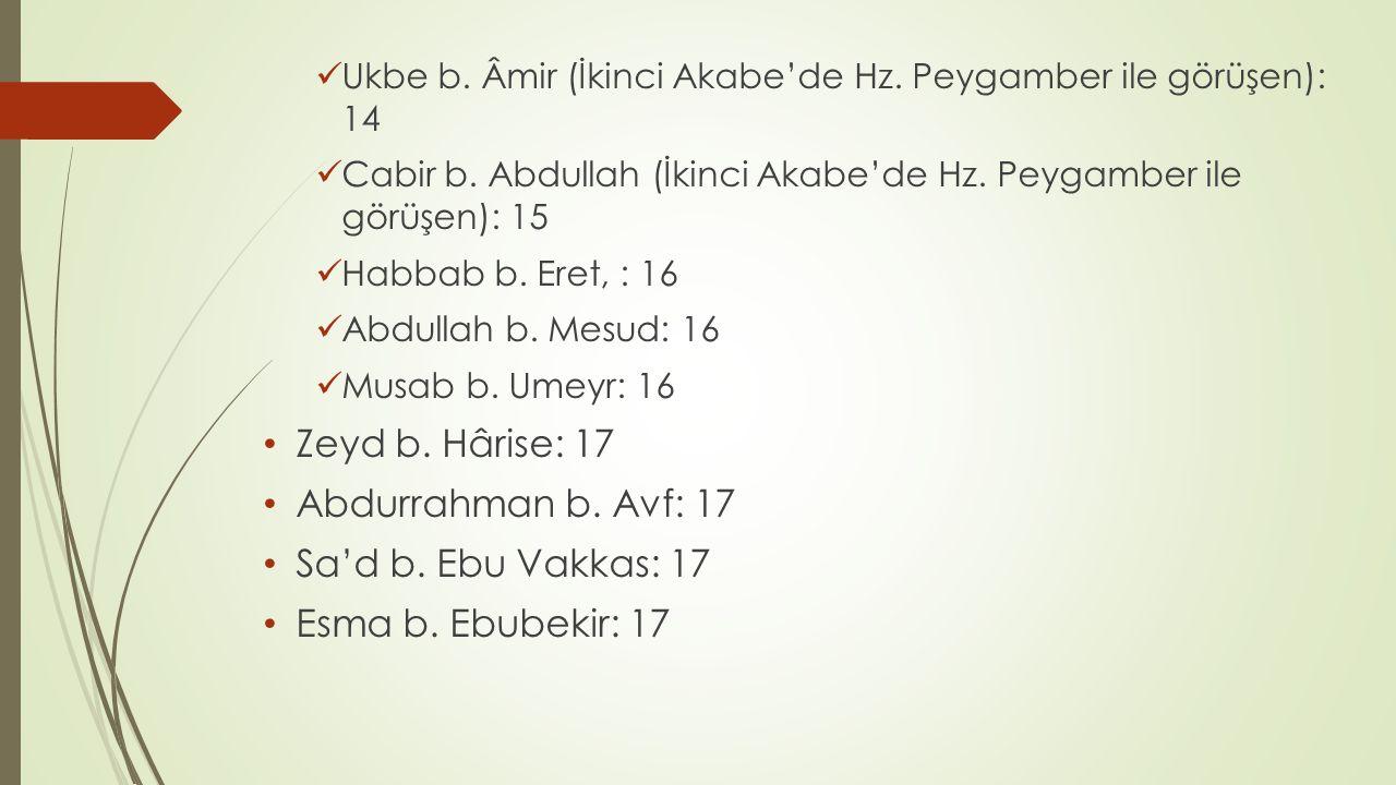 Ukbe b. Âmir (İkinci Akabe'de Hz. Peygamber ile görüşen): 14 Cabir b. Abdullah (İkinci Akabe'de Hz. Peygamber ile görüşen): 15 Habbab b. Eret, : 16 Ab