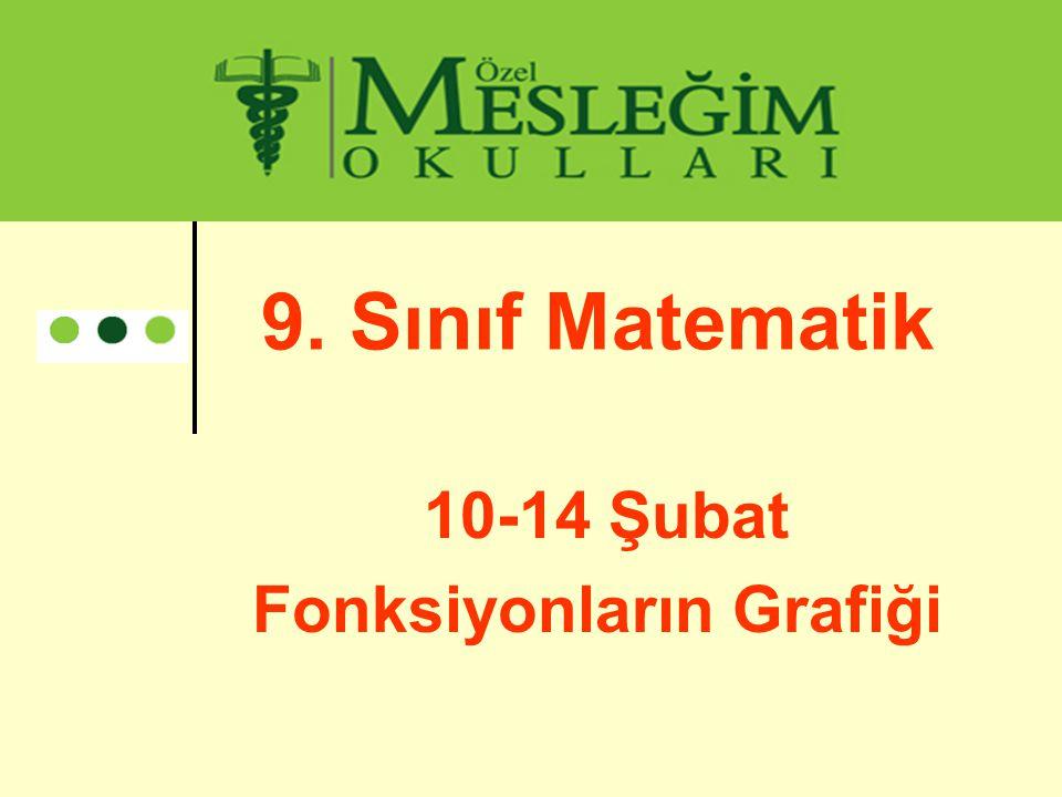 9. Sınıf Matematik 10-14 Şubat Fonksiyonların Grafiği