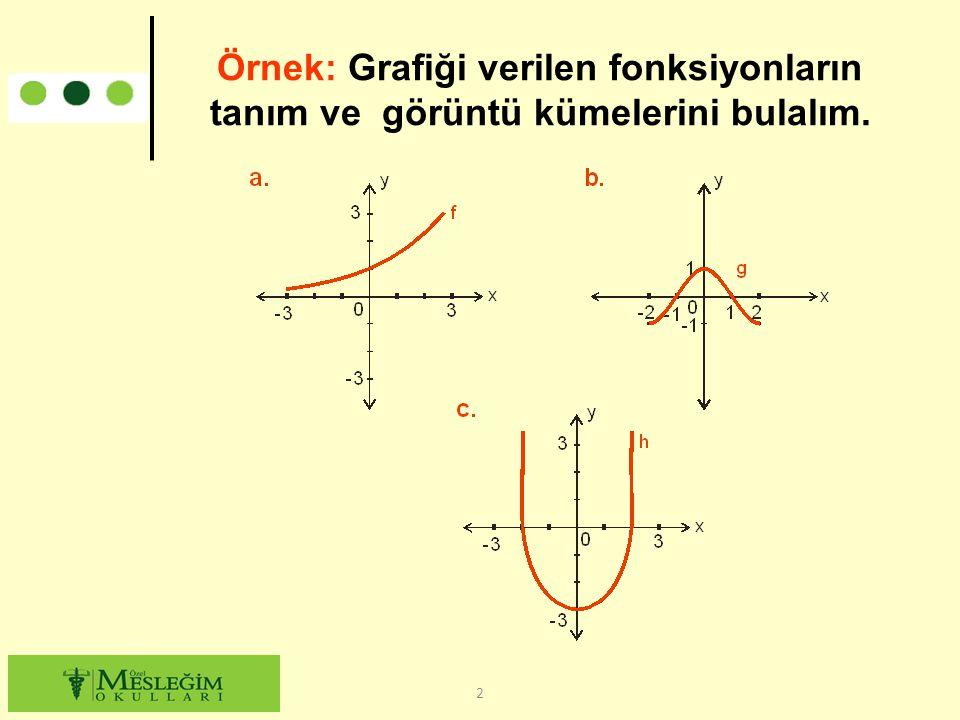 Örnek: Grafiği verilen fonksiyonların tanım ve görüntü kümelerini bulalım. 2