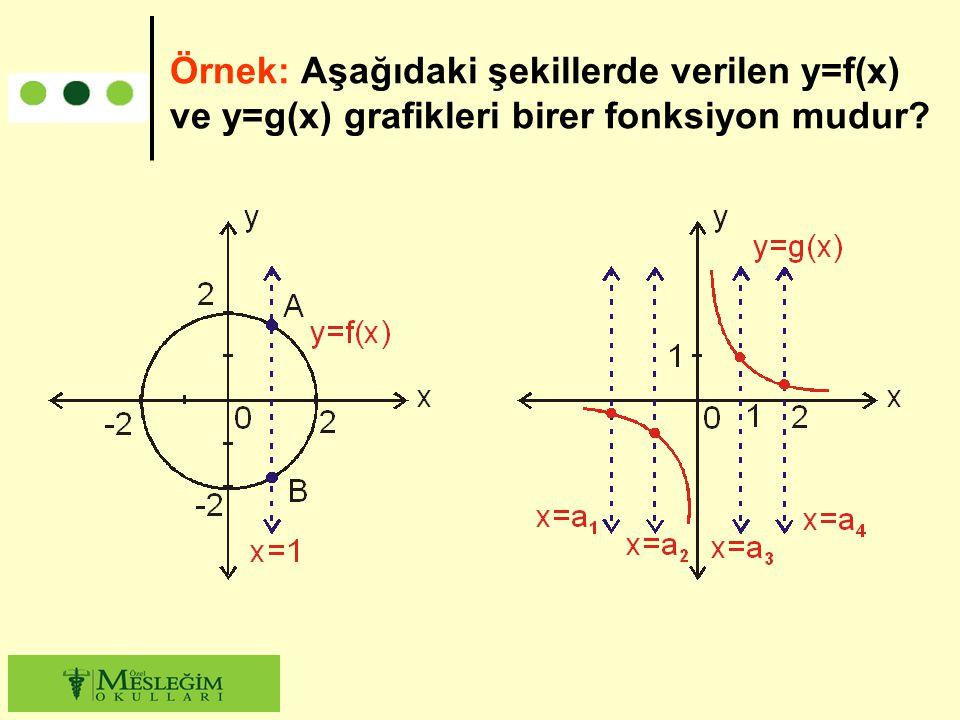 Örnek: Aşağıdaki şekillerde verilen y=f(x) ve y=g(x) grafikleri birer fonksiyon mudur?