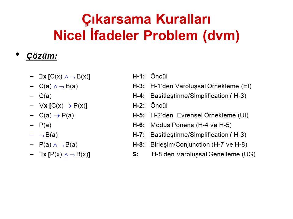 Çıkarsama Kuralları Nicel İfadeler Problem (dvm) Çözüm: –  x [C(x)   B(x)]H-1: Öncül –C(a)   B(a)H-3: H-1'den Varoluşsal Örnekleme (EI) –C(a)H-4: