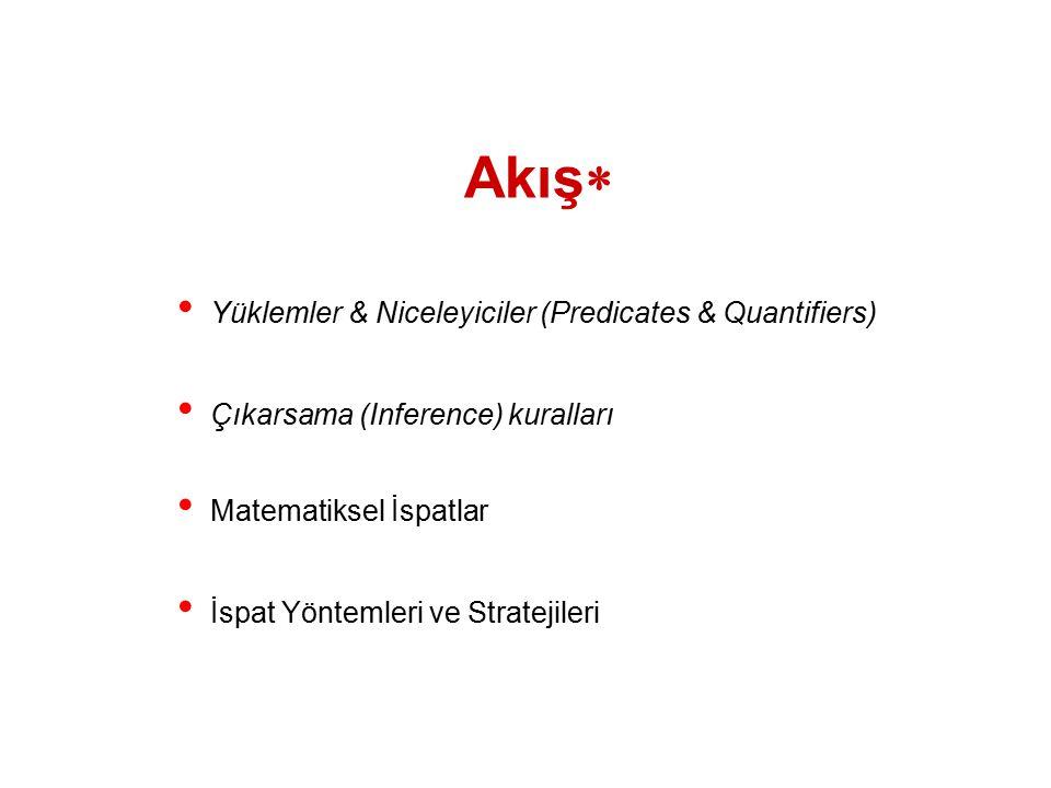 Akış  Yüklemler & Niceleyiciler (Predicates & Quantifiers) Çıkarsama (Inference) kuralları Matematiksel İspatlar İspat Yöntemleri ve Stratejileri