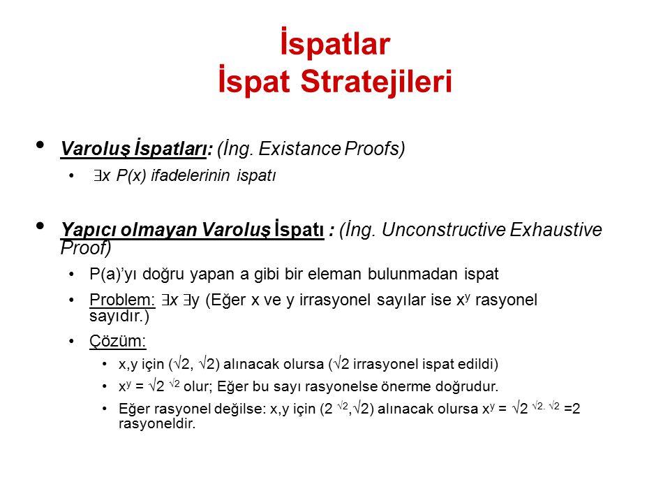 İspatlar İspat Stratejileri Varoluş İspatları: (İng. Existance Proofs)  x P(x) ifadelerinin ispatı Yapıcı olmayan Varoluş İspatı : (İng. Unconstruct