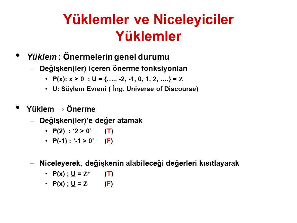 Yüklemler ve Niceleyiciler Niceleyiciler Niceleyici : Değişken değerleri kısıtlamaları Evrensel Niceleyici (  ) –tüm x değerleri için P(x) = for all x, P(x) =  x P(x) Varoluşsal Niceleyici (  ) –Bazı x değerleri için P(x) = some of x, P(x) =  x P(x) Benzersizlik Niceleyicisi (  !) –Yalnızca bir x değeri için P(x) = For exactly one x, P(x) =  !x P(x)