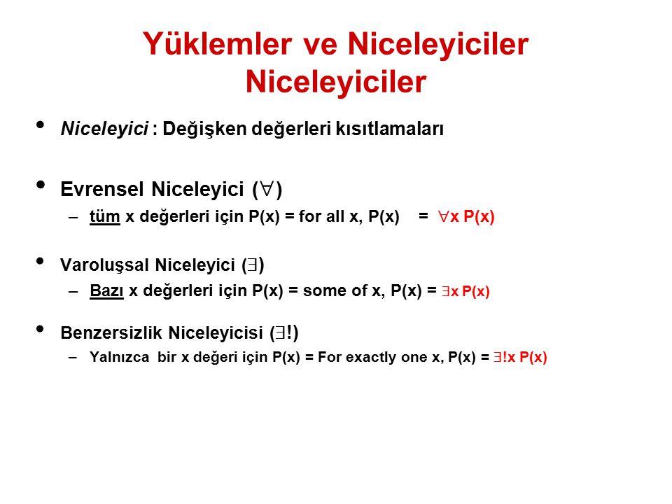 Yüklemler ve Niceleyiciler Niceleyiciler Yüklem: –P(x) : x 2 < 10, U = {1, 2, 3,4} Evrensel Niceleyici (  ) –  x P(x) : (T/F).
