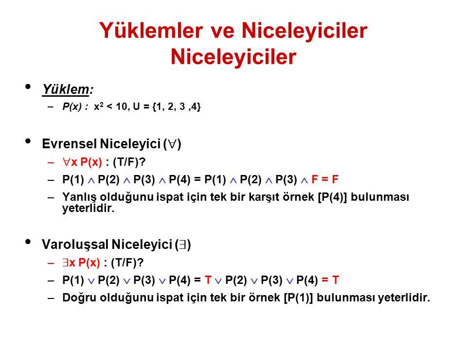 Yüklemler ve Niceleyiciler Niceleyicilerin Olumsuzlanması Yüklem: –P(x) : x 2 < 10 ve  P(x) : x 2  ≥ 10, U = {1, 2, 3,4} Evrensel Niceleyici (  ) –   x P(x) : tüm x değerleri için P(x) [x 2 < 10] durumu yoktur.