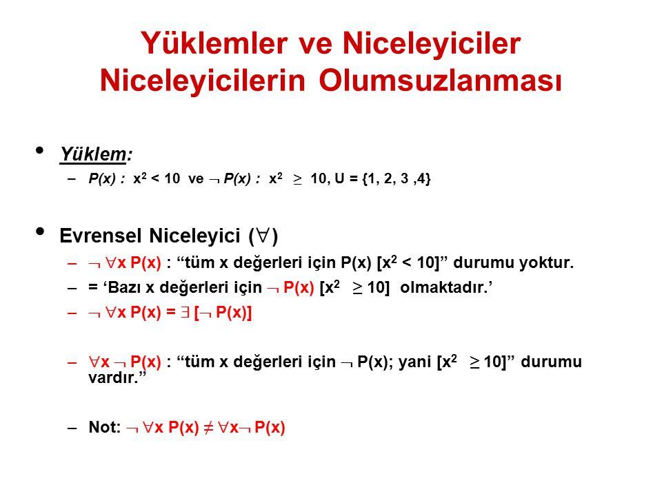 Yüklemler ve Niceleyiciler Niceleyicilerin Olumsuzlanması Yüklem: –P(x) : x 2 < 10 ve  P(x) : x 2  ≥ 10, U = {1, 2, 3,4} Varoluşsal Niceleyici (  ) –   x P(x) : bazı x değerleri için P(x) [x 2 < 10] durumu yoktur.