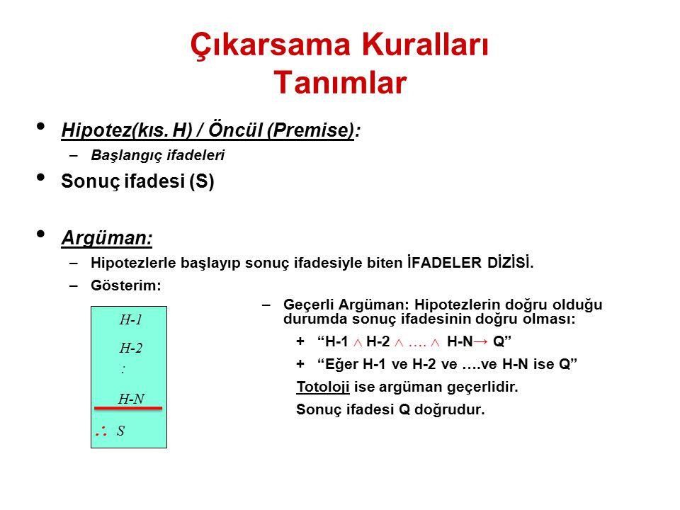 İspatlar Teorem İspat Yöntemleri Dolaylı İspat : (İng.
