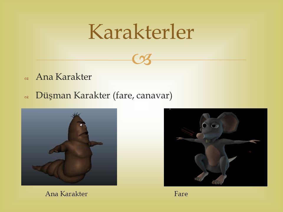   Ana Karakter  Düşman Karakter (fare, canavar) Karakterler Ana Karakter Fare