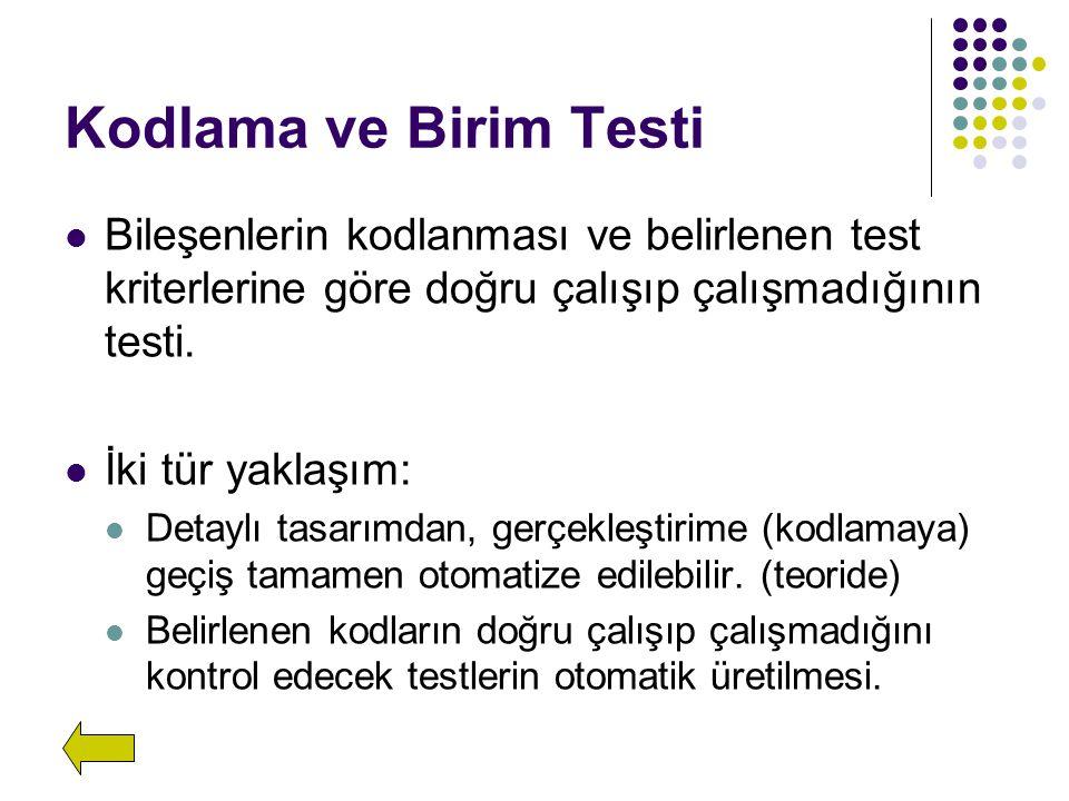 Kodlama ve Birim Testi Bileşenlerin kodlanması ve belirlenen test kriterlerine göre doğru çalışıp çalışmadığının testi. İki tür yaklaşım: Detaylı tasa