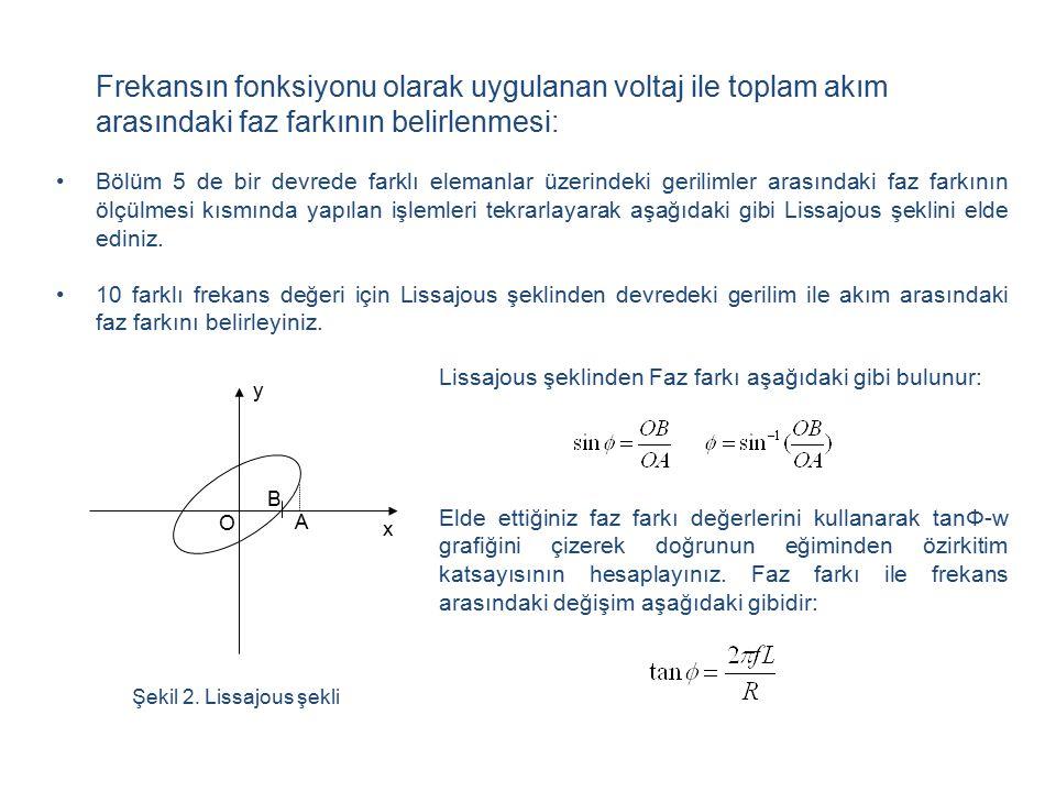 Frekansın fonksiyonu olarak uygulanan voltaj ile toplam akım arasındaki faz farkının belirlenmesi: Bölüm 5 de bir devrede farklı elemanlar üzerindeki gerilimler arasındaki faz farkının ölçülmesi kısmında yapılan işlemleri tekrarlayarak aşağıdaki gibi Lissajous şeklini elde ediniz.