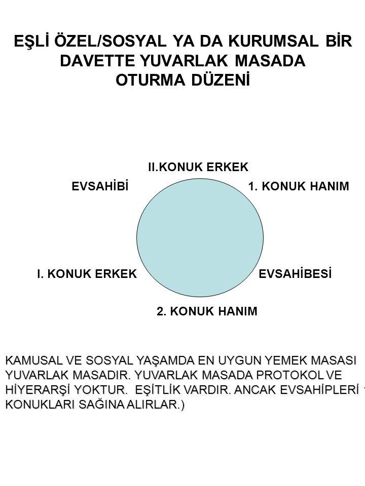 EŞLİ ÖZEL/SOSYAL YA DA KURUMSAL BİR DAVETTE YUVARLAK MASADA OTURMA DÜZENİ II.KONUK ERKEK EVSAHİBİ 1.