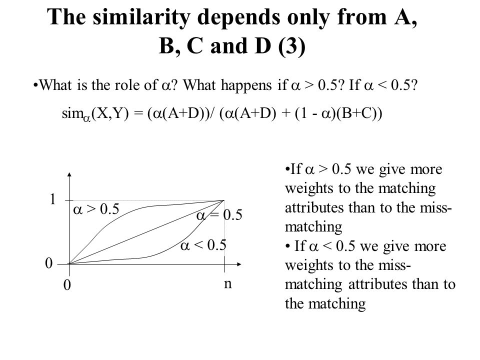 The similarity depends only from A, B, C and D (3) What is the role of  ? What happens if  > 0.5? If  < 0.5? sim  (X,Y) = (  (A+D))/ (  (A+D) +