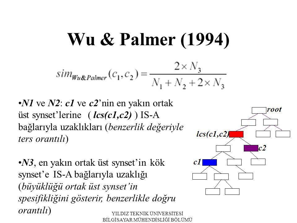 YILDIZ TEKNİK ÜNİVERSİTESİ BİLGİSAYAR MÜHENDİSLİĞİ BÖLÜMÜ Wu & Palmer (1994) N1 ve N2: c1 ve c2'nin en yakın ortak üst synset'lerine ( lcs(c1,c2) ) IS-A bağlarıyla uzaklıkları (benzerlik değeriyle ters orantılı) N3, en yakın ortak üst synset'in kök synset'e IS-A bağlarıyla uzaklığı (büyüklüğü ortak üst synset'in spesifikliğini gösterir, benzerlikle doğru orantılı)