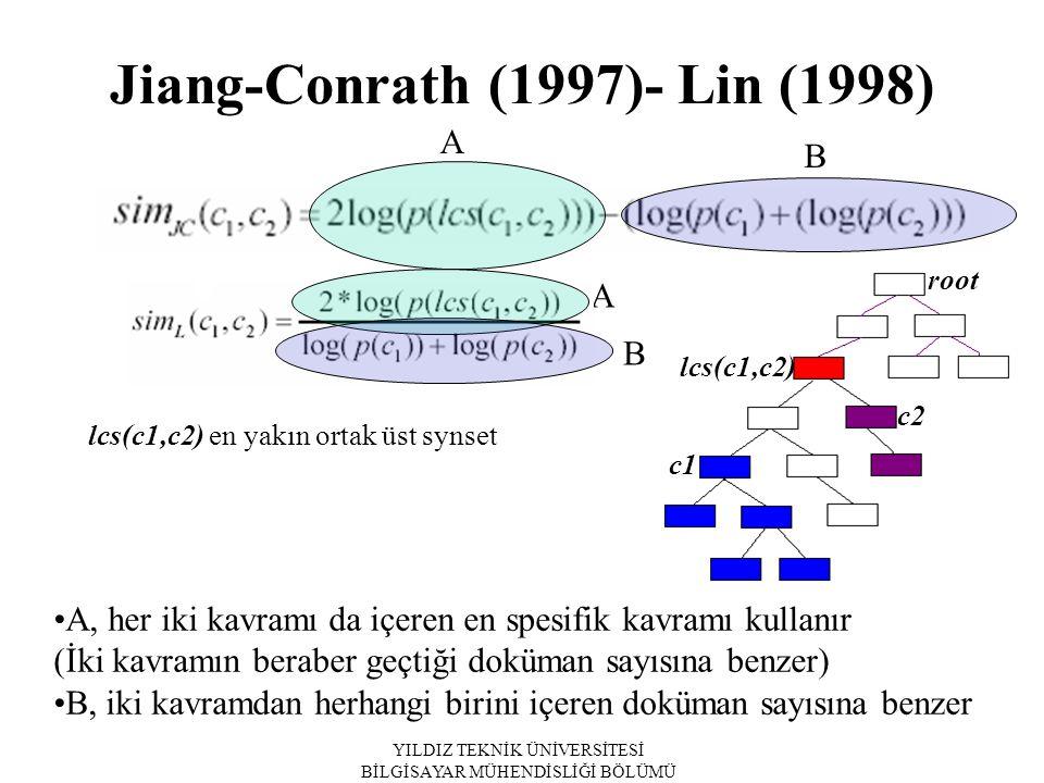 YILDIZ TEKNİK ÜNİVERSİTESİ BİLGİSAYAR MÜHENDİSLİĞİ BÖLÜMÜ Jiang-Conrath (1997)- Lin (1998) lcs(c1,c2) en yakın ortak üst synset A, her iki kavramı da içeren en spesifik kavramı kullanır (İki kavramın beraber geçtiği doküman sayısına benzer) B, iki kavramdan herhangi birini içeren doküman sayısına benzer A A B B c1 c2c2 lcs(c1,c2) root