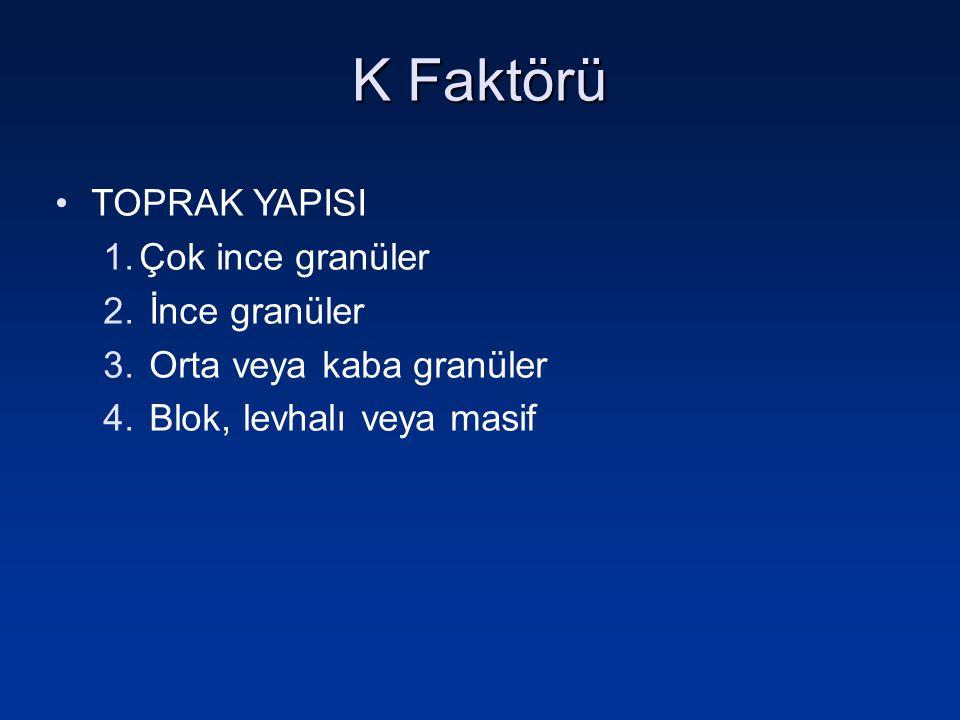 K Faktörü TOPRAK YAPISI 1.Çok ince granüler 2. İnce granüler 3. Orta veya kaba granüler 4. Blok, levhalı veya masif