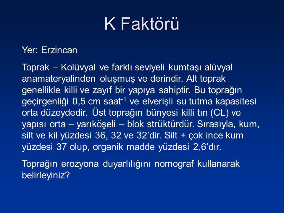 K Faktörü Yer: Erzincan Toprak – Kolüvyal ve farklı seviyeli kumtaşı alüvyal anamateryalinden oluşmuş ve derindir. Alt toprak genellikle killi ve zayı