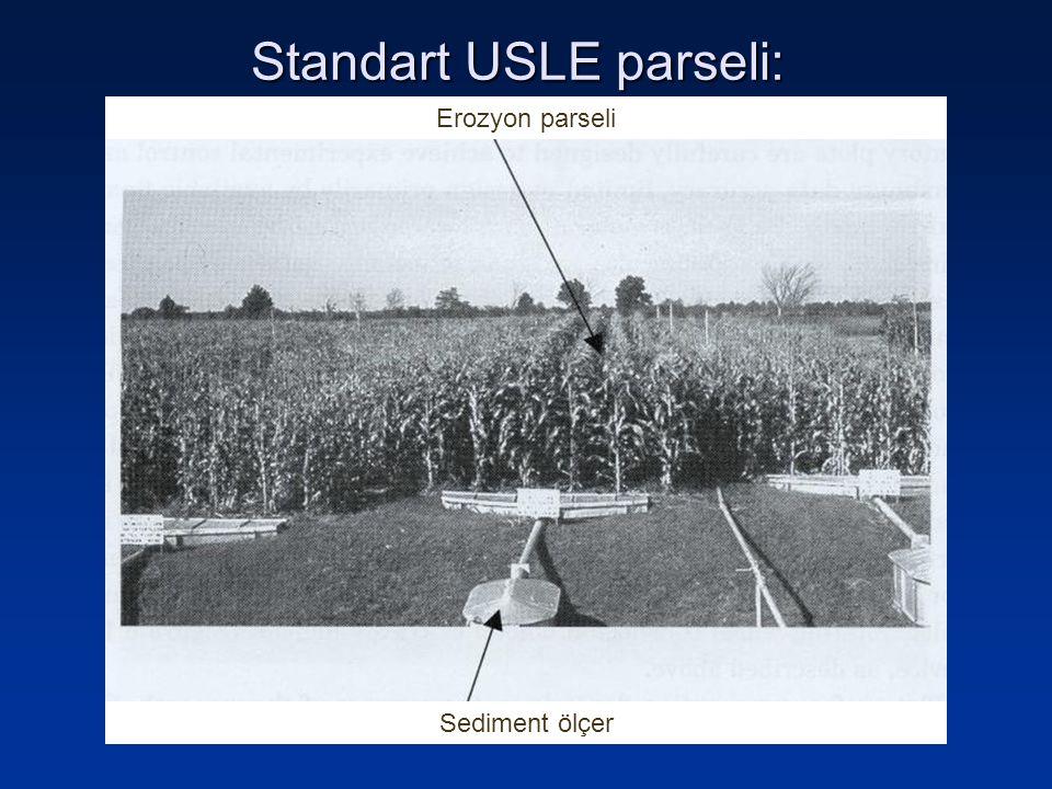 Standart USLE parseli: Erozyon parseli Sediment ölçer