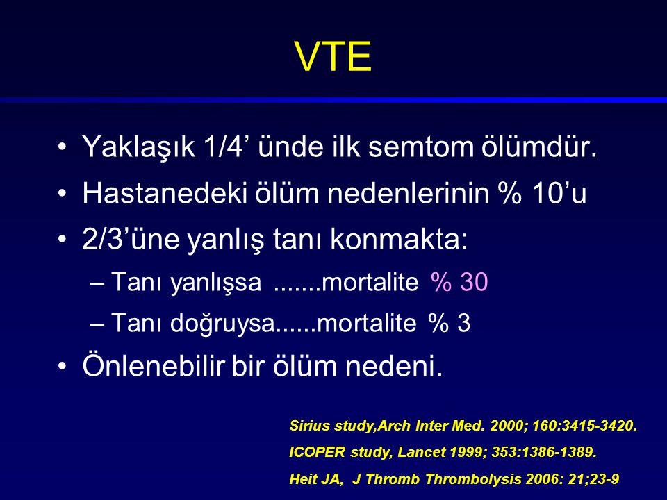 VTE Tanısı:Spiral Bilgisayarlı Tomografi Tek kesit BT tarayıcıları (1990'lar) –Periferik pulmoner arterleri görüntülemede eksik kalıyor.