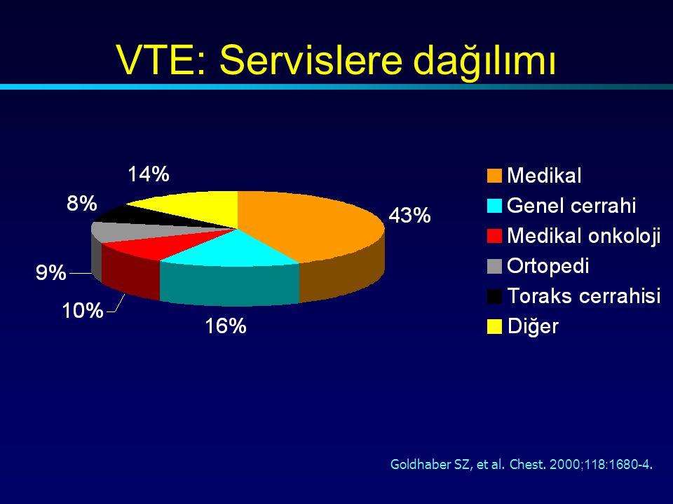 Sandler DA, et al.J R Soc Med. 1989;82:203-5.