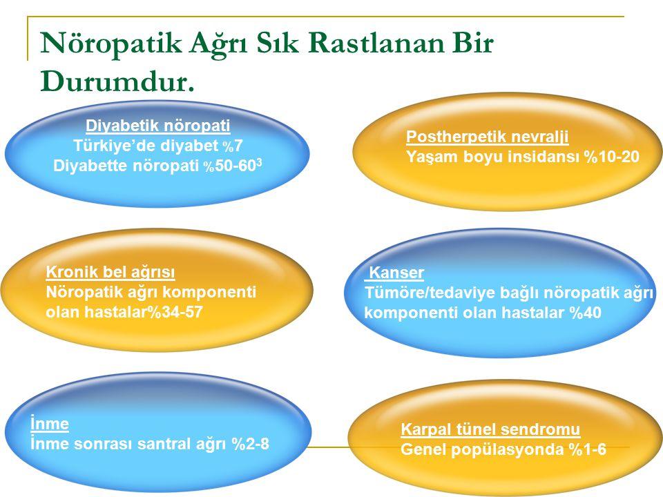 Nöropatik Ağrı Sık Rastlanan Bir Durumdur. Diyabetik nöropati Türkiye'de diyabet % 7 Diyabette nöropati % 50-60 3 Kronik bel ağrısı Nöropatik ağrı kom