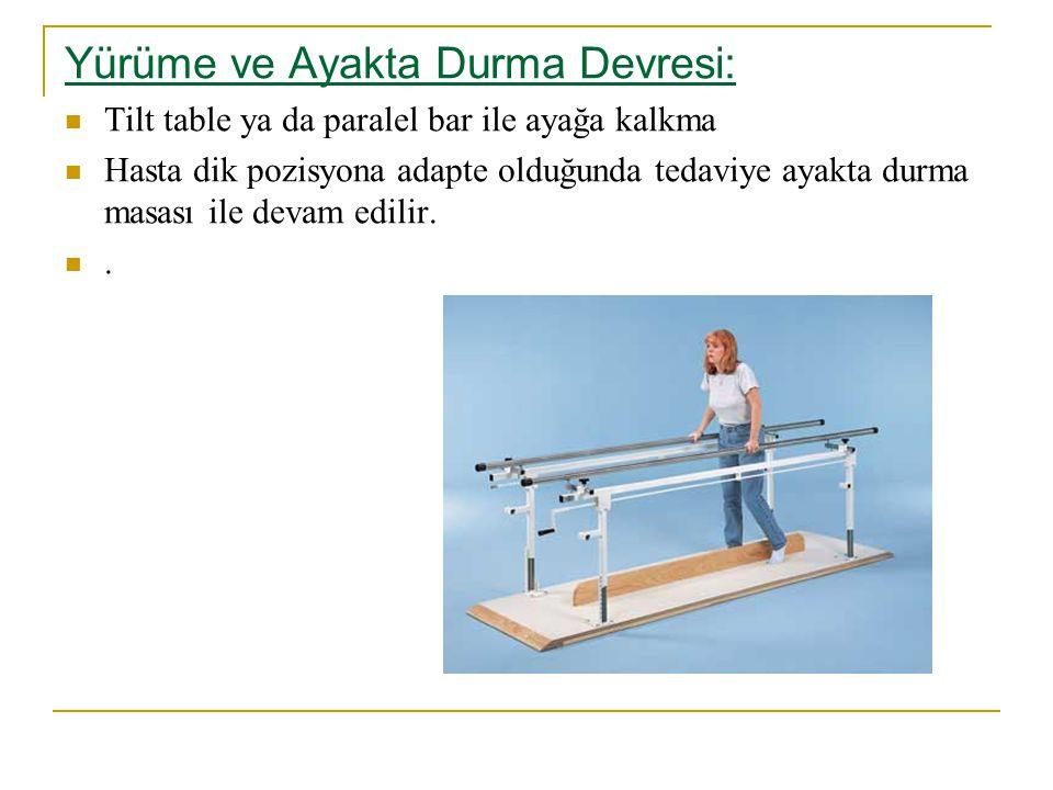 Yürüme ve Ayakta Durma Devresi: Tilt table ya da paralel bar ile ayağa kalkma Hasta dik pozisyona adapte olduğunda tedaviye ayakta durma masası ile de