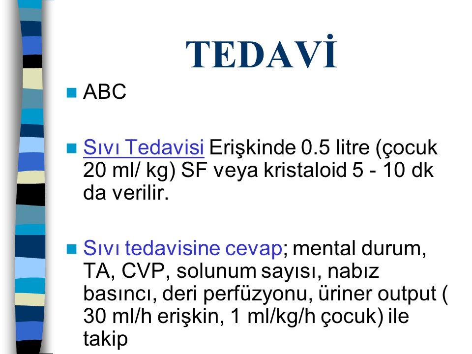 TEDAVİ ABC Sıvı Tedavisi Erişkinde 0.5 litre (çocuk 20 ml/ kg) SF veya kristaloid 5 - 10 dk da verilir.