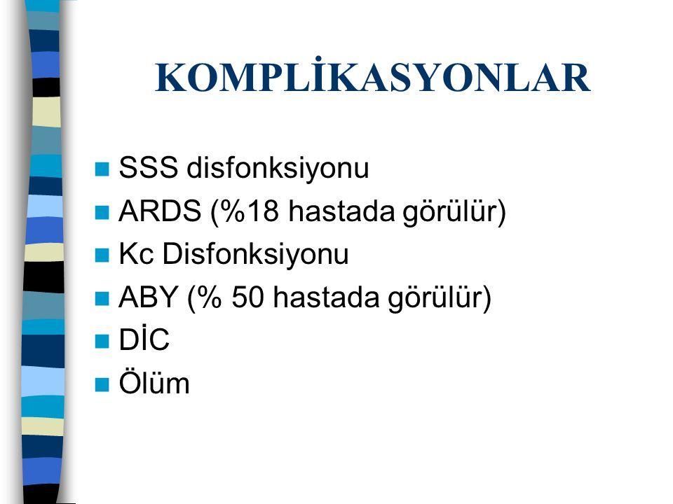 KOMPLİKASYONLAR SSS disfonksiyonu ARDS (%18 hastada görülür) Kc Disfonksiyonu ABY (% 50 hastada görülür) DİC Ölüm