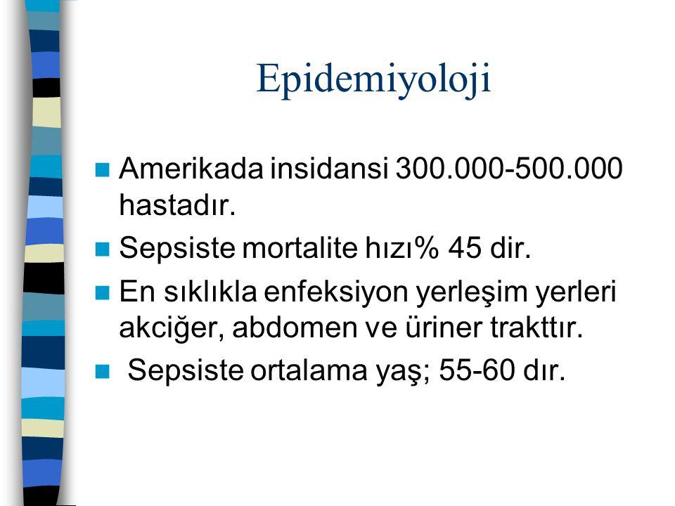 TANIMLAMALAR Enfeksiyon.Bakteriyemi. SIRS.