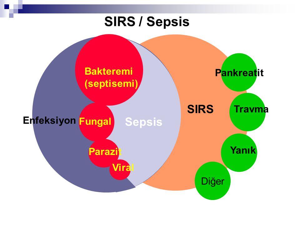 Pankreatit Diğer SIRS Enfeksiyon Travma Yanık Bakteremi (septisemi) Fungal Parazit Viral Sepsis SIRS / Sepsis