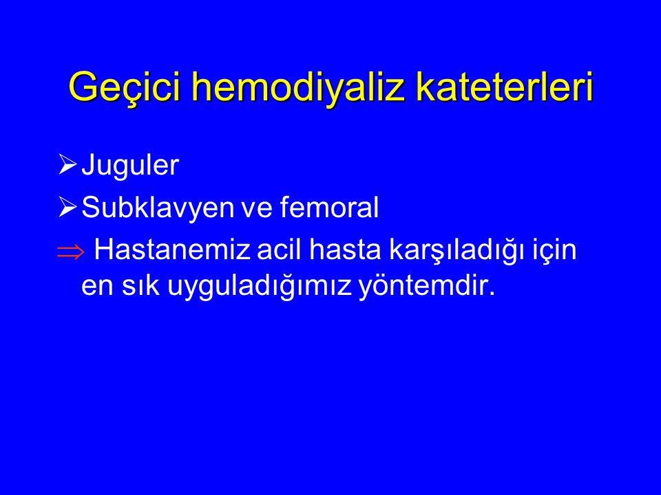 Geçici hemodiyaliz kateterleri  Juguler  Subklavyen ve femoral  Hastanemiz acil hasta karşıladığı için en sık uyguladığımız yöntemdir.